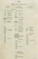 Ordine de mars focsani 1789 A. VON WITZLEBEN.png