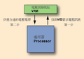 PD-2006-07-28-VRM-Description.png