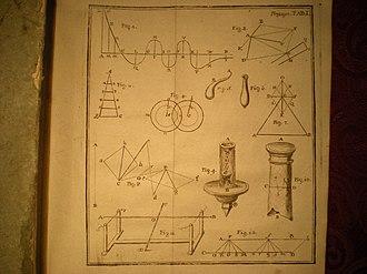 Johann Baptiste Horvath - Image: Physica Generalis P1