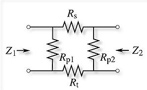 Attenuator (electronics) - π-type balanced attenuator circuit