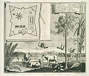 Post Meester Cornelis Batavia 1744