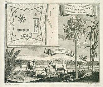 Jatinegara - The post Meester Cornelis near Ciliwung