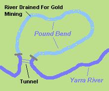 Yarra River - Wikipedia