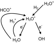 hydronium wikipedia