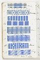Printer's Sample Book (USA), 1875 (CH 18575243-21).jpg