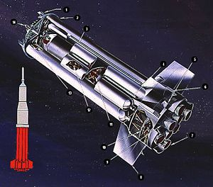 Saturn I - First-stage diagram
