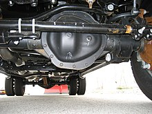 Diffeials And Drive Shafts Deliver Torque To The Front Rear Wheels Of A Four Wheel Truck