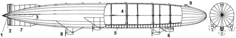 File:Schütte-Lanz Luftschiff SL2 1914 LA2-Blitz-0246 morenumbers.png