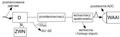 Schemat blokowy spektrometru licznikowego.png