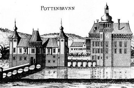 Kontaktanzeigen Pottenbrunn | Locanto Dating Pottenbrunn