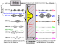 Signalverlauf Superheterodyne HF-Verstärker.png