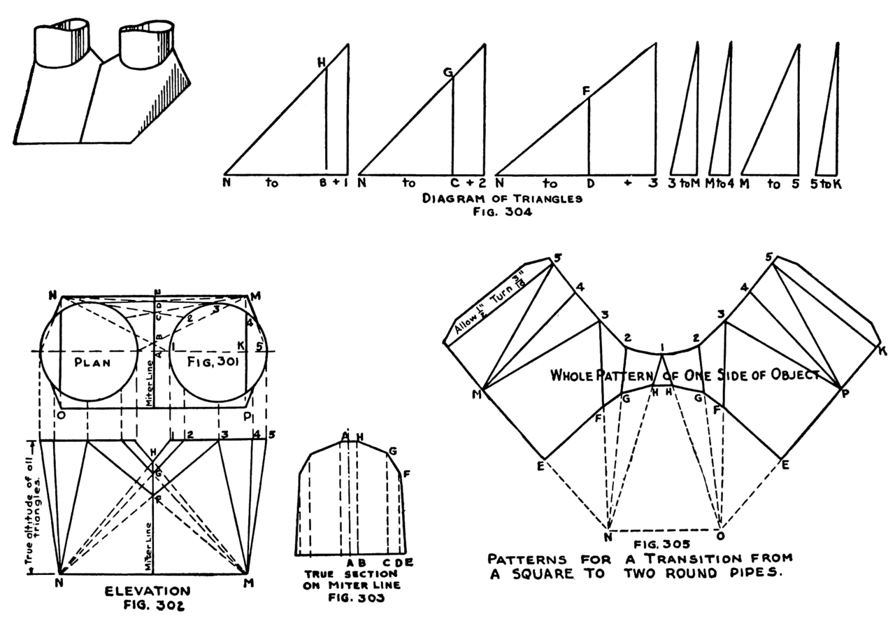 sheet metal drawing and pattern development pdf