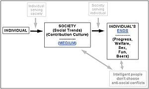 Society Sketch