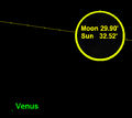 Solar eclipse 2010Jan15 Moon-Sun-Venus.png