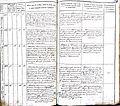 Subačiaus RKB 1858-1864 krikšto metrikų knyga 190.jpg