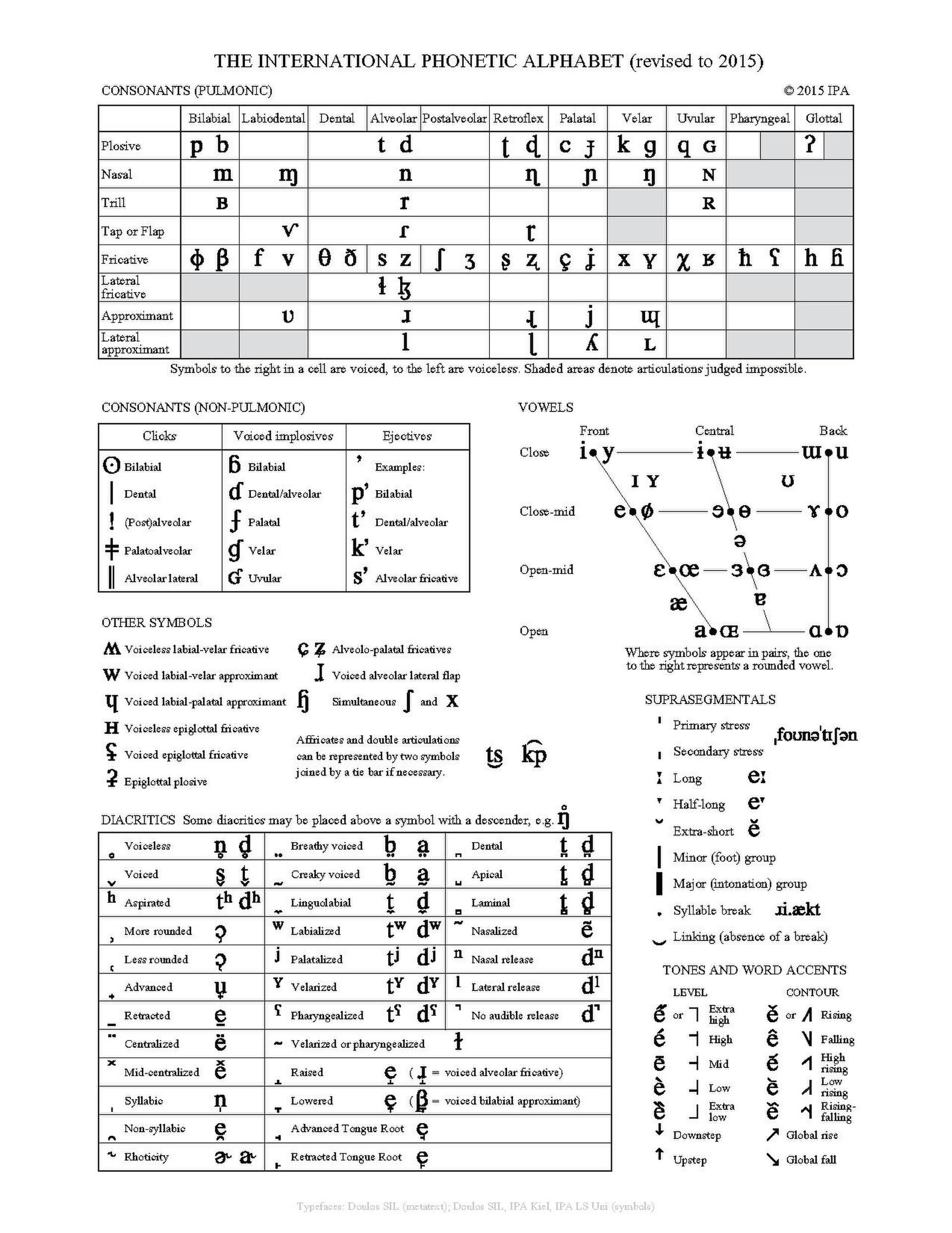 international phonetic alphabet and velar plosive A page describing the international phonetic alphabet  the international alphabet was invented by the international  alveolar nasal before a velar plosive .
