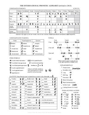 International phonetic alphabet wikipedia - International phonetic alphabet table ...