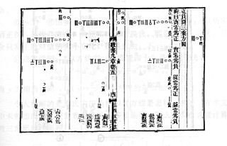 Qin Jiushao