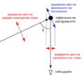Thomson scattering geometry mk.png