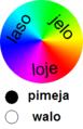 Tokipona koloroj.png