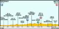 Tour de France 2012 - Etappe 6.png