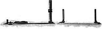 Alidade - Traverse plane-table alidade, c. 1898