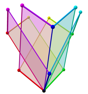 Tree of weak orderings in concertina cube 100.png