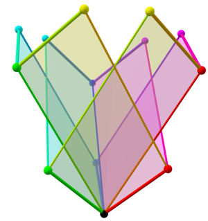 Tree of weak orderings in concertina cube 464.png