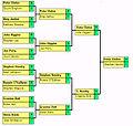 UK Championship 2006.jpg