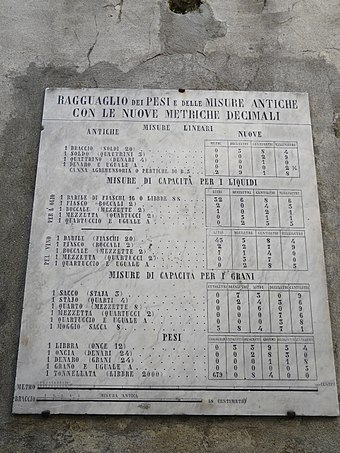 Tablet showing conversions of legacy units of weights and measures to metric units, Vicopisano, Tuscany Vicopisano-misure antiche.jpg