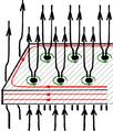 Vortex dans un supraconducteur.png