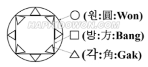 Hapkidowon - Image: WHH Symbol