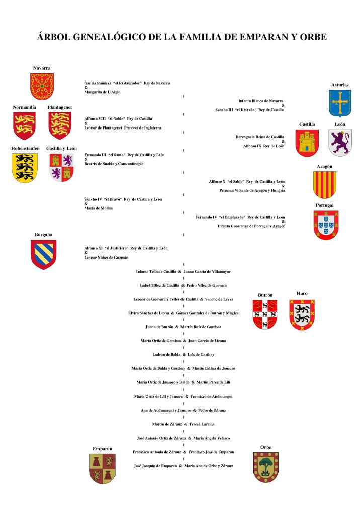 Credit One Application >> File:Árbol Genealógico de la familia de Emparan y Orbe ...