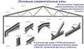 Схема поперечника и соединительные узлы каркаса.png