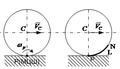 Цетроїди при плоскопаралельному русі.png