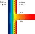 1.5- différence de temperature sans rupteur.png