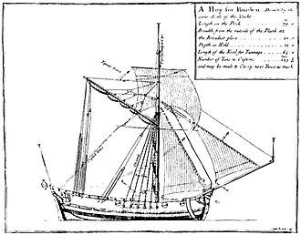 Hoy (boat) - Image: 18th century hoy