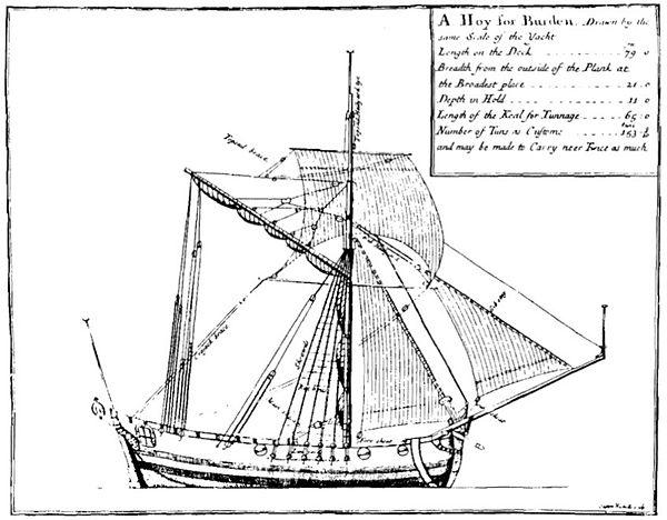 600px 18th century_hoy hoy (boat) wikiwand