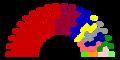 2009EcuadorNationalAeeseblyStructure.png