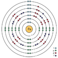 91 protactinium (Pa) enhanced Bohr model.png