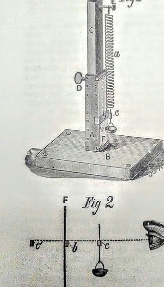 Weighing scale - A Simple balance from the 19th century