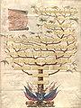 Abramovičy. Абрамовічы (1801-50).jpg