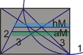 Arithm harmonic mean.png