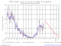 August 2013 solar cycle prediction.png