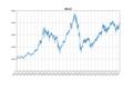 BEL20 index.png