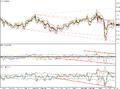 BIA- Indicators 1.PNG