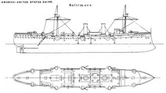 USS Baltimore (C-3) - Drawing showing the side and top view of the Baltimore