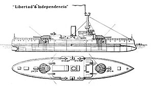 Coastal defence ship - Side and top views of ARA Independencia in Brassey's 1899 edition