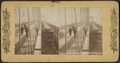 Cable R.R. and promenade on New York & Brooklyn bridge, from Robert N. Dennis collection of stereoscopic views.png
