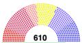 Composition de l'Assemblée Nationale après les élections de 1936.png
